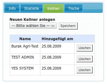 Gastronomie-Modul: Kellnerverwaltung (YES-System)