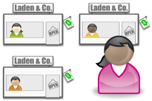 Filialverwaltung: mehrere Filialen (Symbolbild, YES-System)