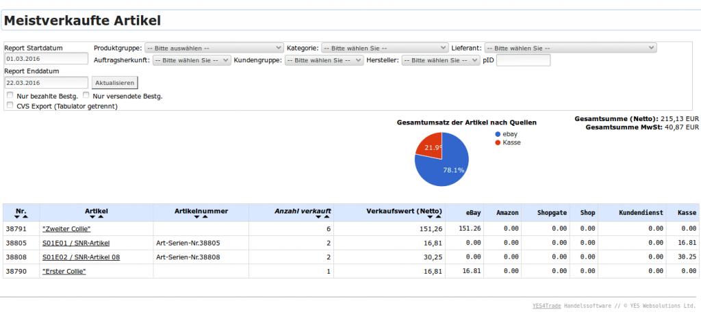 Marken-Herstellerverwaltung: verkaufte Artikel (YES-System)