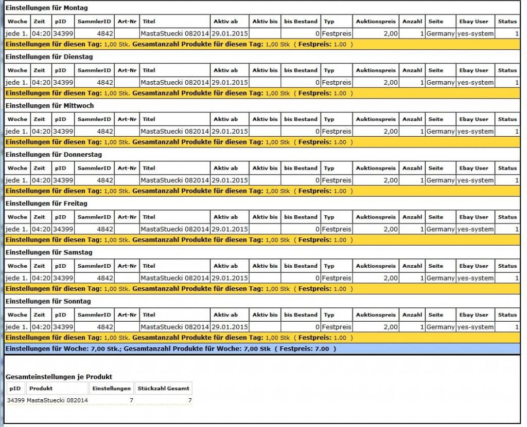 Automatische Zeitsteuerung: Gesamtliste (YES-System)
