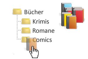 Artikelverwaltung: Kategorienansicht grafisch